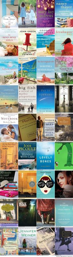 100 Books Worth Reading