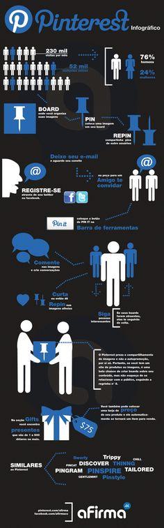 """""""A evolução do Pinterest no Brasil lembra o estágio inicial de crescimento do Twitter e do Facebook por aqui. Por isso, é bom ficar de olho e embarcar o quanto antes."""""""
