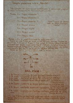 Sistemul Cosmic - Rudolf Steiner (schite)