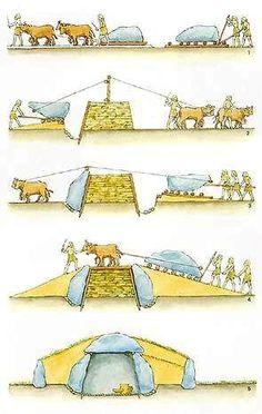 hier zie je hoe een hunebed wordt gebouwd. er zijn hunebedden in nederland gevonden