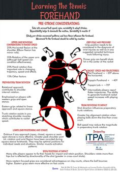 Learning the Forehand - from iTPA