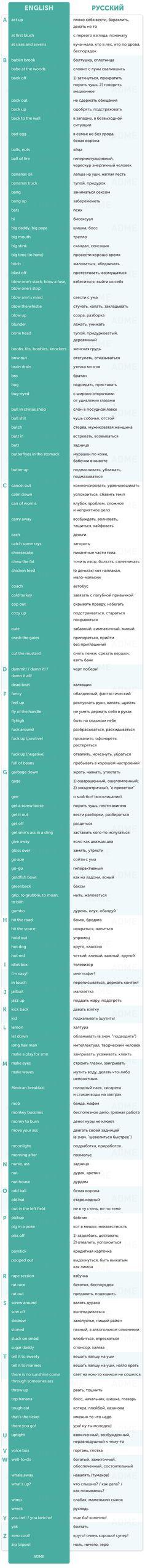 http://www.adme.ru/zhizn-nauka/150-vyrazhenij-iz-anglijskogo-slenga-903760