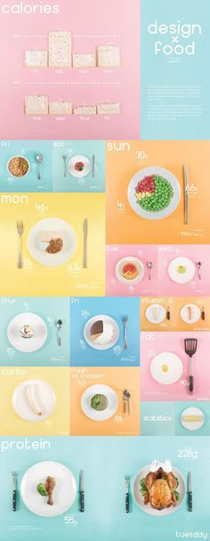 Design x Food - Infographic by Ryan MacEachern, via Behance #grafica #infografica #fotografia #colori