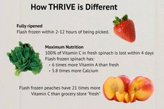 How Thrive IS different