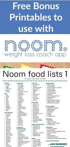 Thinking about joining Noom Weight Loss Coach App Grab these printables to go wi., Thinking about joining Noom Weight Loss Coach App Grab these printables to go wi. Cyclical Ketogenic Diet, Ketogenic Diet Meal Plan, Ketogenic Diet For Beginners, Diets For Beginners, Keto Diet Plan, Diet Meal Plans, Paleo Diet, Ketogenic Foods, Ketogenic Breakfast