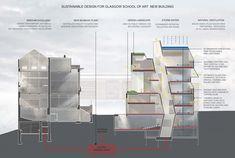 steven holl completes seona reid building at glasgow school of art, scotland, UK