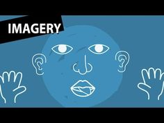 What is Imagery? - YouTube