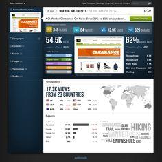 24 beautifully-designed web dashboards for data geeks - Econsultancy Analytics Dashboard, Dashboard Design, Dashboard Template, T 64, Ui Patterns, App Design Inspiration, Make Business, Ui Web, Dashboards