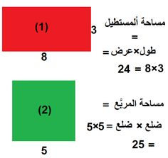 Related image Math Equations, Image