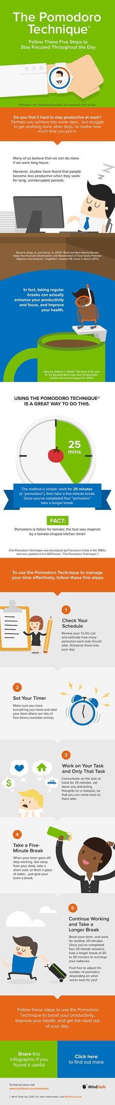 The infographic explores the Pomodoro Technique, a method that improves your productivity by encouraging you to schedule regular short breaks into your day. Study Help, Study Tips, Time Management Tips, Stress Management, Pomodoro Technique, Leadership, Thing 1, Study Motivation, Career Advice
