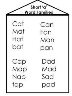 "Short ""a"" Word Families - Word Building Activity Kindergarten Spelling Words, Rhyming Words, Spelling Worksheets, Spelling Activities, Kindergarten Worksheets, Phonics For Kids, Phonics Reading, Teaching Phonics, English For Students"