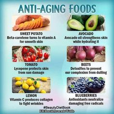 (Food) Anti-aging foods – Aarif Billah
