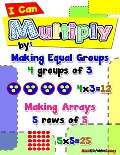 Multiply by {Poster/Anchor Chart and Cards} http://www.teacherspayteachers.com/Product/Multiply-by-PosterAnchor-Chart-and-Cards-1518014