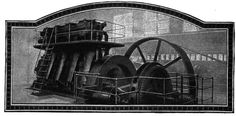 Farm Equipment Manufacturers in St. Generators, Fulton, Dieselpunk, Cannon