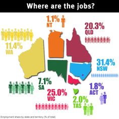 The state of employment 2013: where the jobs are