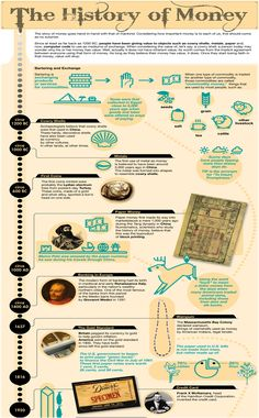 historia del dinero