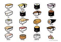 http://3.bp.blogspot.com/-m20nbCzz2io/UOjK7l-kSkI/AAAAAAAACsM/nePiI_bsAPI/s1600/kukubee-sushi.jpg