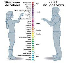 Resultado de imagen de colores que ven las mujeres y los hombres