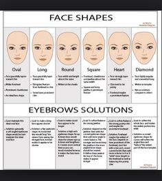 Get The Right Brows For Your FaceShape pics