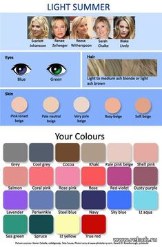 Light Summer Color type. How we actually look :/