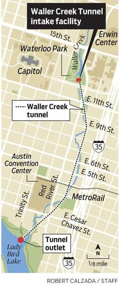 Read About The Redevelopment Plans For Waller Creek As Well As