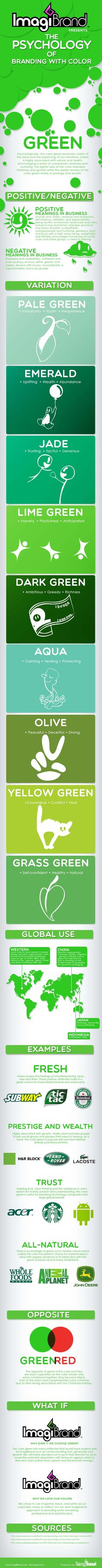 The Psychology of GREEN #Branding by Richie Kawamoto #SM4Biz #contentmarketing #infographic