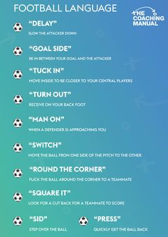 Football Language Infographic - The Coaching Manual