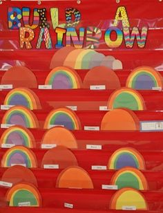 LOVE THIS. Positive Behavior Support. Each student receives a color for positive behavior. If at the end of the week they have a complete rainbow they get a reward.