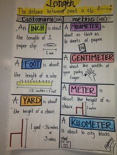 metric and customary units of measurement - anchor chart (image only)