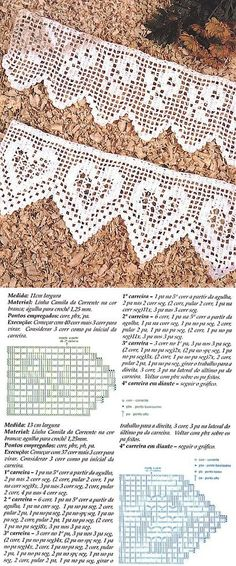 """#Crochet_Stitches -- """"Stunning heart crochet edging with chart. Picture this on the edge of a shelf in your craft room or dining room with pretty china!"""" 4U from #KnittingGuru ** http://www.pinterest.com/KnittingGuru"""