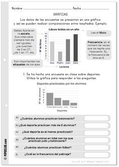 Actividad sobre gráficas y datos para Matemáticas de Primaria, repaso escuela #gráficas #matematicas #educacion