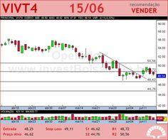 TELEF BRASIL - VIVT4 - 15/06/2012 #VIVT4 #analises #bovespa