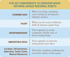 Economic Development, Real Economic Development | Pianomics