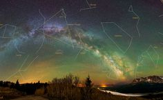 What Are The Constellations?