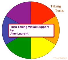 Turn Taking Visual Support Speech Language Therapy, Speech And Language, Speech Therapy, Speech Pathology, Autism Activities, Social Activities, Social Emotional Learning, Social Skills, Teacher Resources