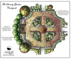 and gorgeous courtyard design from The Cliffs Botanical Gardens Designs Design Patio, Courtyard Design, Garden Design Plans, Landscape Design Plans, Landscape Architecture Design, Plant Design, Sensory Garden, Planting Plan, Formal Gardens
