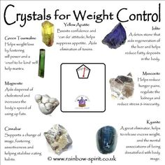 Rainbow Spirit crystal shop - Some of crystals with healing properties for weight loss and dieting in my crystal poster