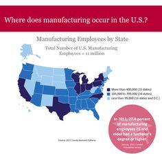 #ManufacturingMonday