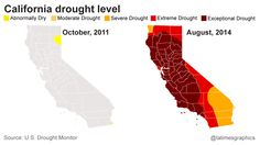 188 drought maps reveal just how thirsty California has become  Just how dry is California? Here is every map of California released by the U.S. Drought Monitor since 2011  http://www.latimes.com/science/la-me-g-california-drought-map-htmlstory.html