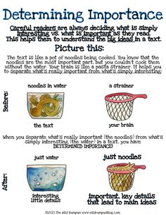 The Wild Rumpus: Awesome Determining Importance freebie anchor chart! Reading Lessons, Reading Skills, Teaching Reading, Teaching Ideas, Teaching Tools, Reading Resources, Third Grade Reading, Middle School Reading, Second Grade