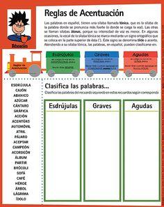 Ficha Educativa Lenguaje Spanish Grammar, Spanish Teacher, Spanish Class, Spanish Lessons, Spanish Language, Dual Language, Spanish Anchor Charts, Les Accents, Grammar Posters