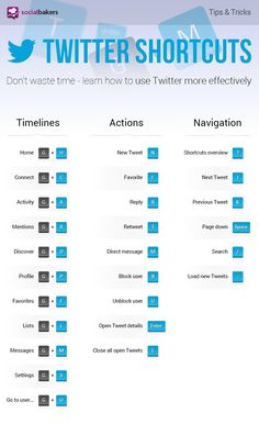 Twitter shortcuts to help people use Twitter more efficiently
