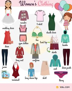 Women's Clothing pictionary