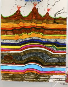 Rocks and Minerals: Sedimentary rock layers.Trace a hand. Draw a straight line to the edge of the hand, draw a curve across the hand, and then go straight again.
