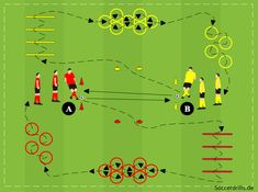 Football Coaching Drills, Soccer Drills, Soccer Players, Goalkeeper Training, Soccer Training, Soccer Skills For Kids, Soccer Warm Ups, Football Tactics, Weight Training Workouts