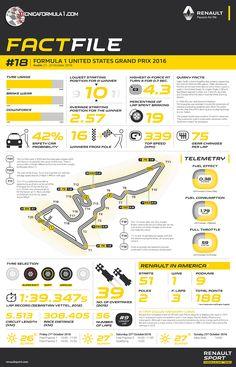 Vídeo e Infografía | Las características de Austin en 30 segundos  #F1 #USGP