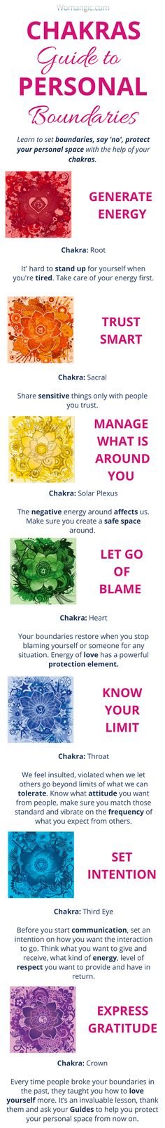 Have you ever felt that other people use or disrespect you? if yes, then this article is for you. Boundaries are essential to learning about any women. Unless you're a confidence guru, check how effectively set boundaries with your chakras and 3 habits you need in the article. Chakra, Chakra Balancing, Root, Sacral, Solar Plexus, Heart, Throat, Third Eye, Crown, Chakra meaning, Chakra affirmation, Chakra Mantra, Chakra Energy, Energy, Chakra articles, Chakra Healing, Chakra Cleanse, Chakra…