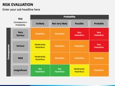 We have brought you the Risk Evaluation PPT template that is in-built with high-resolution and vector-based infographics.