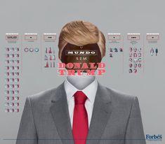 O mundo sem Donald Trump. (Prata para campanha) | Clube de Criação