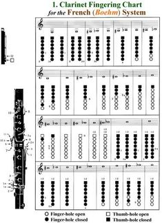 Clarinet Fingering Chart  Bing Images  Clarinet